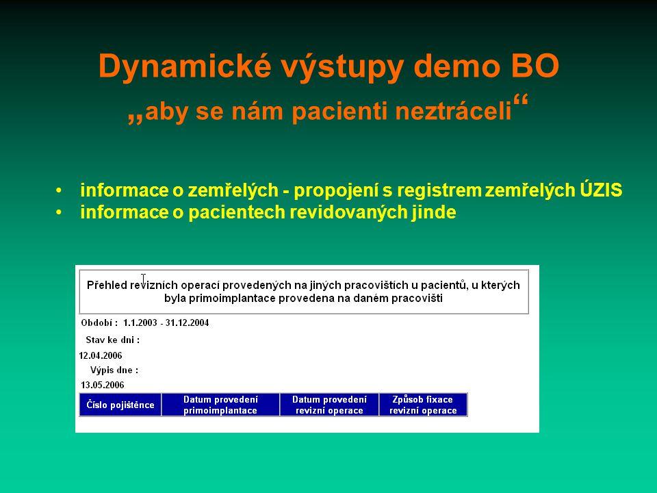 """Dynamické výstupy demo BO """" aby se nám pacienti neztráceli informace o zemřelých - propojení s registrem zemřelých ÚZIS informace o pacientech revidovaných jinde"""