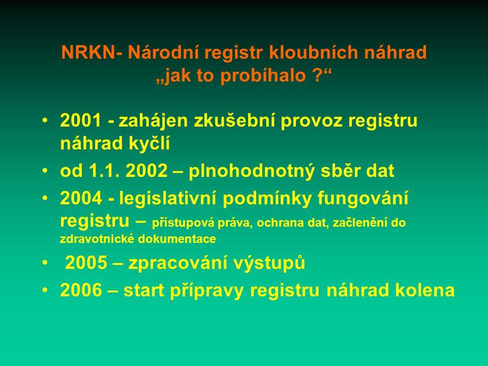 """NRKN- Národní registr kloubních náhrad """"jak to probíhalo 2001 - zahájen zkušební provoz registru náhrad kyčlí od 1.1."""