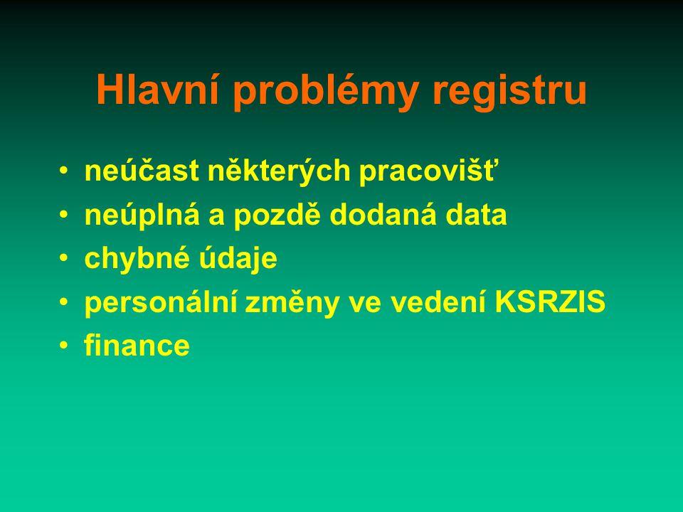 Hlavní problémy registru neúčast některých pracovišť neúplná a pozdě dodaná data chybné údaje personální změny ve vedení KSRZIS finance