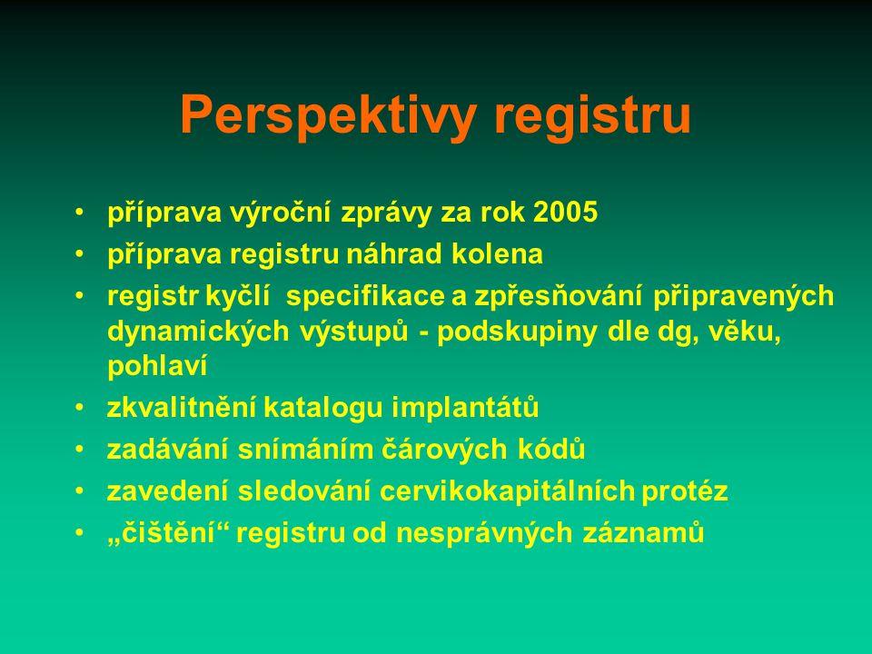 """Perspektivy registru příprava výroční zprávy za rok 2005 příprava registru náhrad kolena registr kyčlí specifikace a zpřesňování připravených dynamických výstupů - podskupiny dle dg, věku, pohlaví zkvalitnění katalogu implantátů zadávání snímáním čárových kódů zavedení sledování cervikokapitálních protéz """"čištění registru od nesprávných záznamů"""