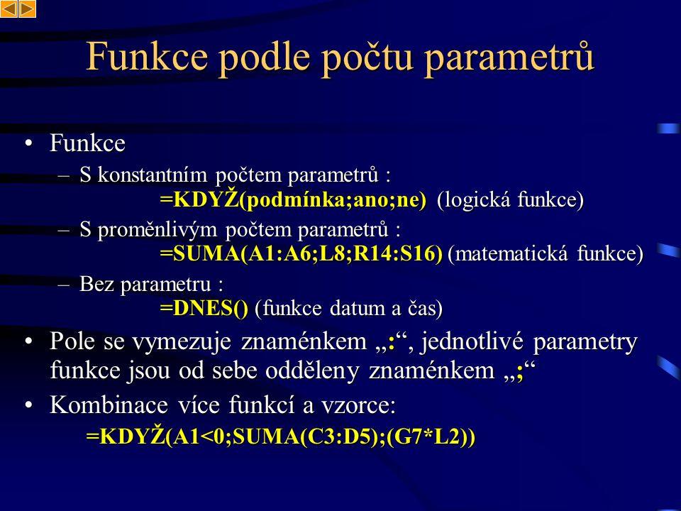Funkce podle počtu parametrů FunkceFunkce –S konstantním počtem parametrů : =KDYŽ(podmínka;ano;ne) (logická funkce) –S proměnlivým počtem parametrů :