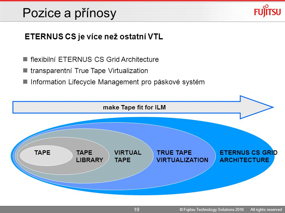 ETERNUS CS je více než ostatní VTL Pozice a přínosy flexibilní ETERNUS CS Grid Architecture transparentní True Tape Virtualization Information Lifecycle Management pro páskové systém 19 make Tape fit for ILM TAPETAPE LIBRARY VIRTUAL TAPE TRUE TAPE VIRTUALIZATION ETERNUS CS GRID ARCHITECTURE © Fujitsu Technology Solutions 2010 All rights reserved