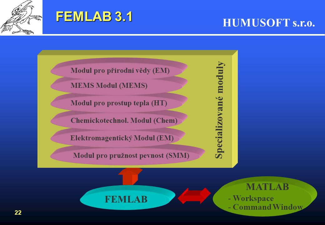 HUMUSOFT s.r.o. 22 FEMLAB FEMLAB 3.1 MATLAB - Workspace - Command Window Specializované moduly Modul pro pružnost pevnost (SMM)Elektromagentický Modul