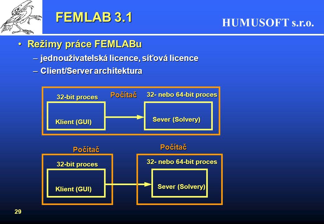 HUMUSOFT s.r.o. 29 FEMLAB 3.1 Režimy práce FEMLABuRežimy práce FEMLABu –jednouživatelská licence, síťová licence –Client/Server architektura Počítač K