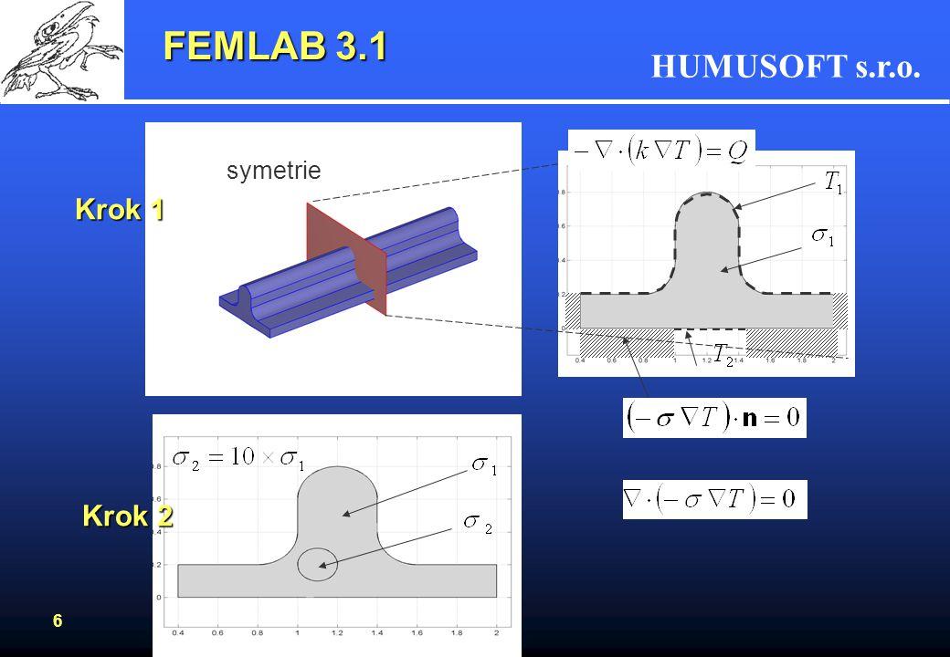 HUMUSOFT s.r.o. 6 FEMLAB 3.1 Krok 1 symetrie Krok 2