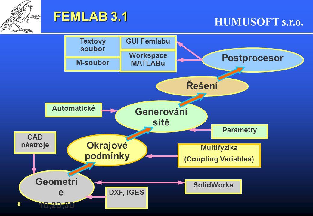 HUMUSOFT s.r.o. 8 FEMLAB 3.1 Geometri e 1D,2D,3D CAD nástroje DXF, IGES SolidWorks Parametry Automatické Multifyzika (Coupling Variables) Okrajové pod