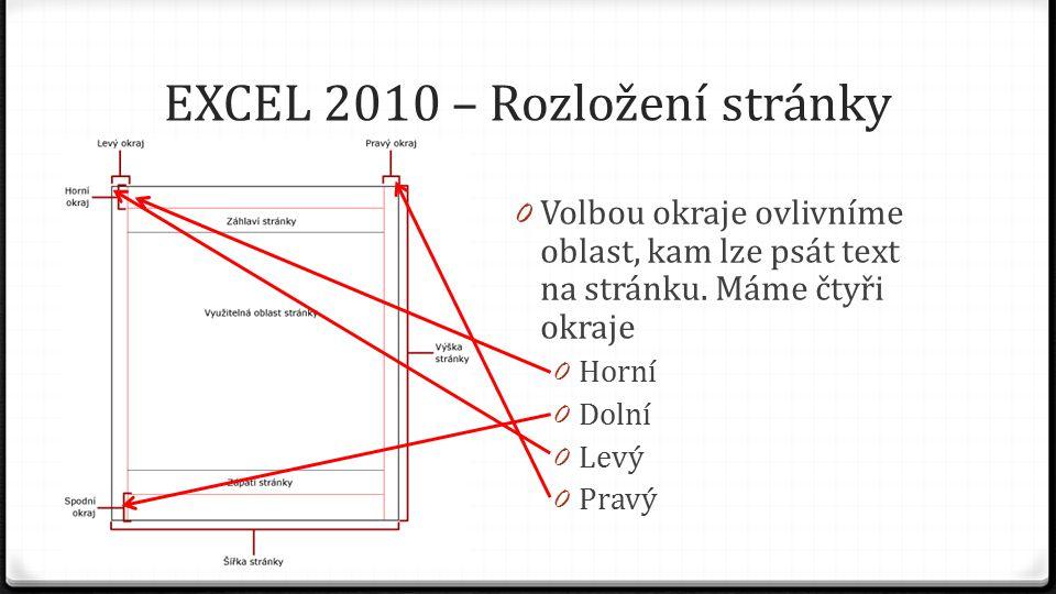 EXCEL 2010 – Rozložení stránky 0 Volbou okraje ovlivníme oblast, kam lze psát text na stránku.