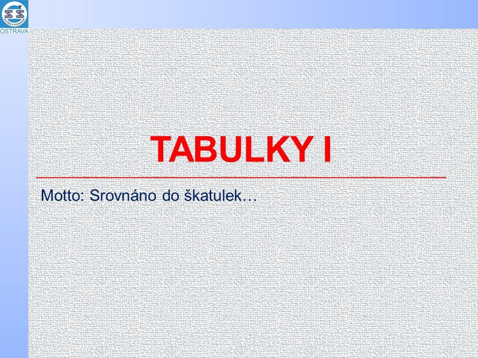 SHRNUTÍ, opakování, dotazy Tabulky do dokumentu Vkládáme V tabulce se pohybujeme myší, nebo šipkami Obsah tabulek (text) můžeme formátovat Tabulku můžeme zvýraznit/rozčlenit ohraničením Tabulku můžeme zvýraznit/rozčlenit barvou buněk Možností je hodně, důležitá je rovnováha obsahu a formy Střídmost a vkus!!!