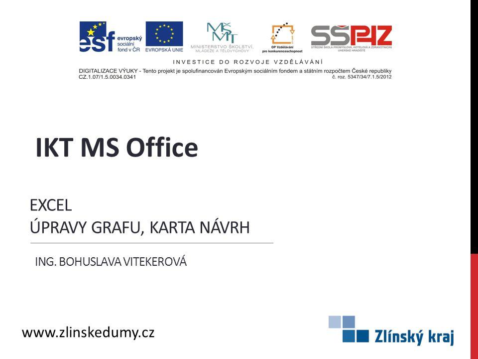 EXCEL ÚPRAVY GRAFU, KARTA NÁVRH ING. BOHUSLAVA VITEKEROVÁ IKT MS Office www.zlinskedumy.cz