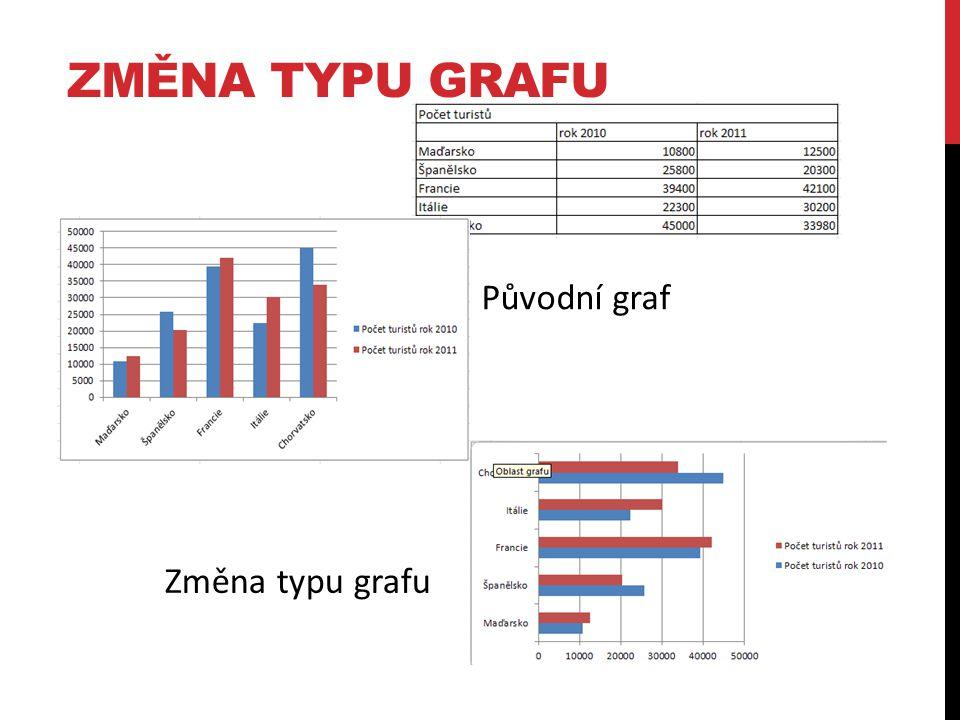 ZMĚNA TYPU GRAFU Původní graf Změna typu grafu