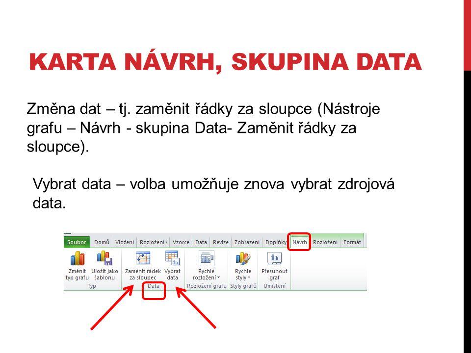 KARTA NÁVRH, SKUPINA DATA Změna dat – tj. zaměnit řádky za sloupce (Nástroje grafu – Návrh - skupina Data- Zaměnit řádky za sloupce). Vybrat data – vo