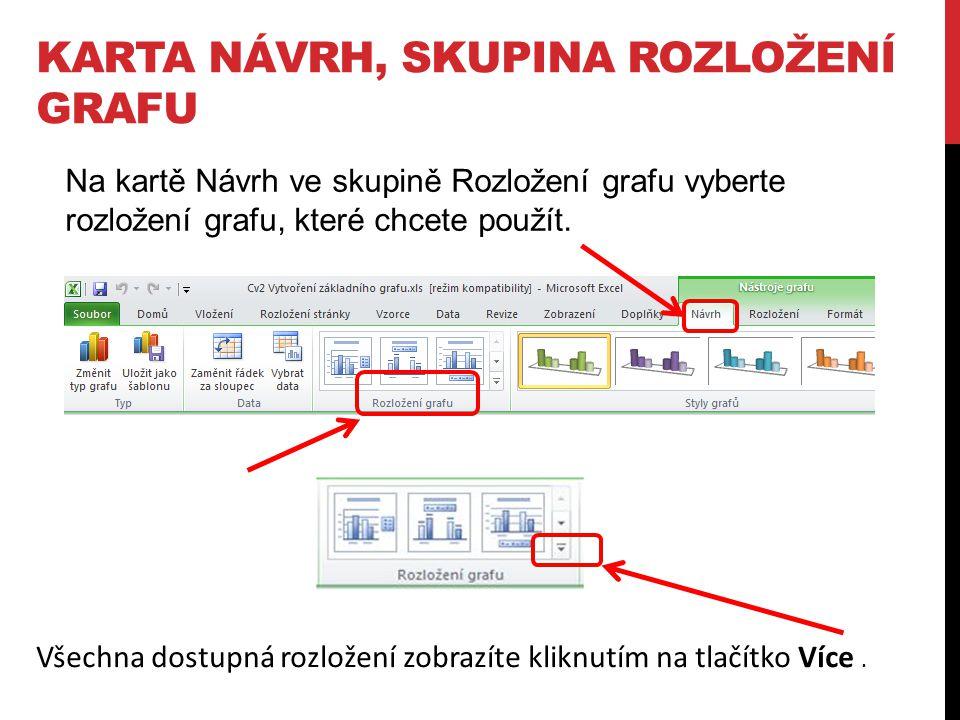 Na kartě Návrh ve skupině Rozložení grafu vyberte rozložení grafu, které chcete použít. Všechna dostupná rozložení zobrazíte kliknutím na tlačítko Víc