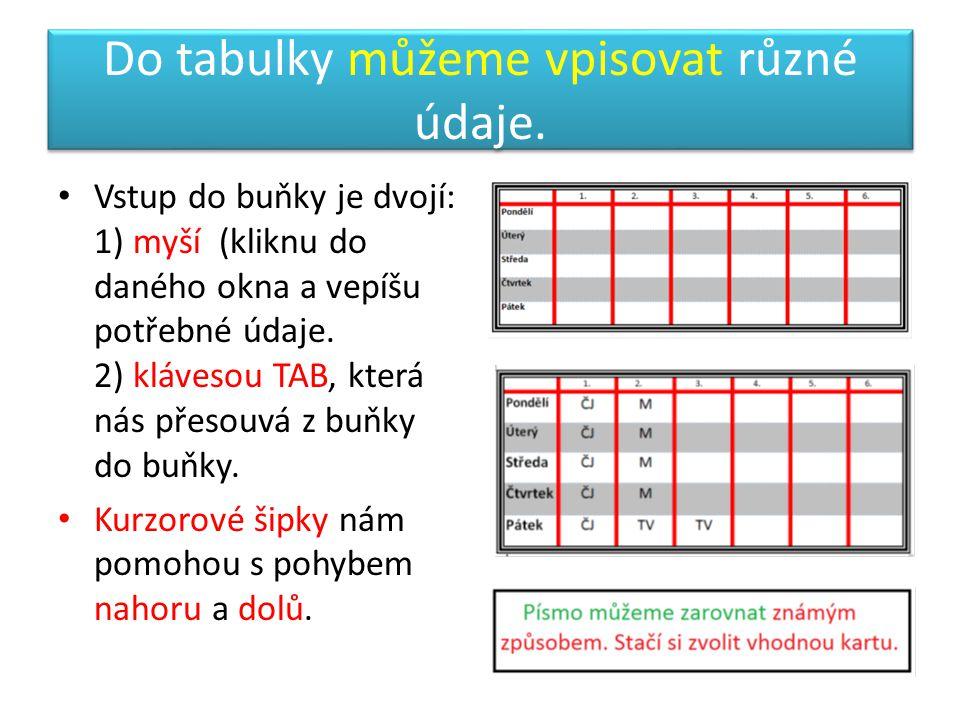 Do tabulky můžeme vpisovat různé údaje. Vstup do buňky je dvojí: 1) myší (kliknu do daného okna a vepíšu potřebné údaje. 2) klávesou TAB, která nás př