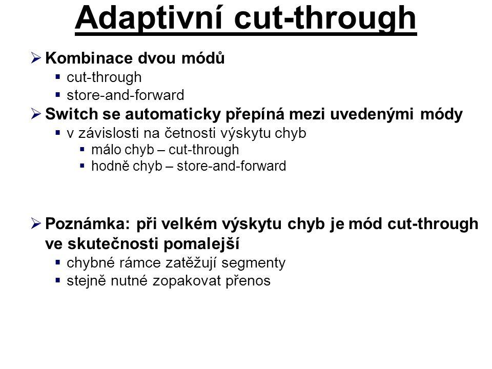 Adaptivní cut-through  Kombinace dvou módů  cut-through  store-and-forward  Switch se automaticky přepíná mezi uvedenými módy  v závislosti na če