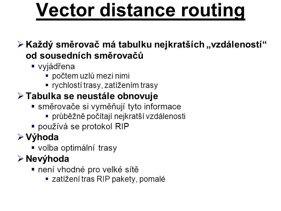 """Vector distance routing  Každý směrovač má tabulku nejkratších """"vzdáleností"""" od sousedních směrovačů  vyjádřena  počtem uzlů mezi nimi  rychlostí"""