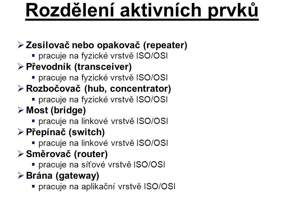 Rozdělení aktivních prvků  Zesilovač nebo opakovač (repeater)  pracuje na fyzické vrstvě ISO/OSI  Převodník (transceiver)  pracuje na fyzické vrst