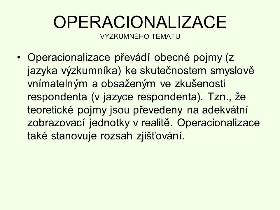 OPERACIONALIZACE VÝZKUMNÉHO TÉMATU Operacionalizace převádí obecné pojmy (z jazyka výzkumníka) ke skutečnostem smyslově vnímatelným a obsaženým ve zku