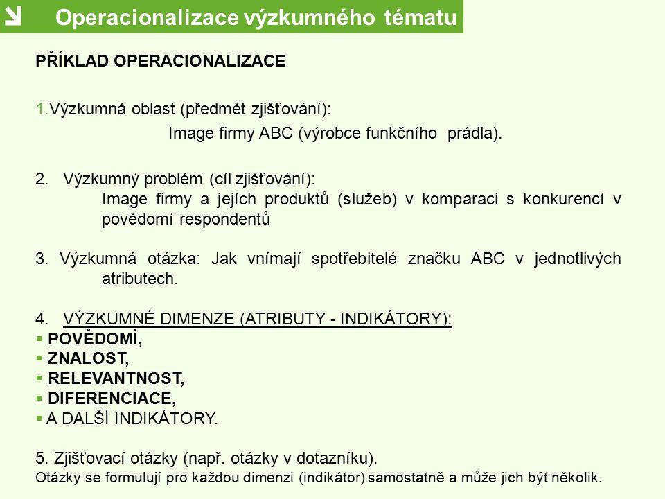 Operacionalizace výzkumného tématu PŘÍKLAD OPERACIONALIZACE 1.Výzkumná oblast (předmět zjišťování): Image firmy ABC (výrobce funkčního prádla). 2. Výz