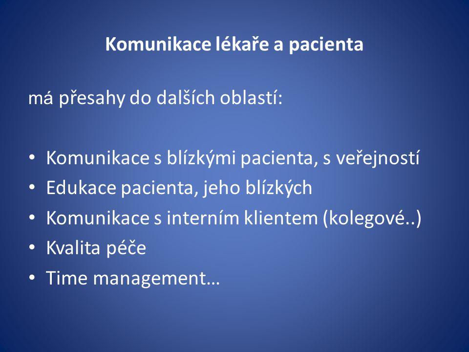 Komunikace lékaře a pacienta má přesahy do dalších oblastí: Komunikace s blízkými pacienta, s veřejností Edukace pacienta, jeho blízkých Komunikace s