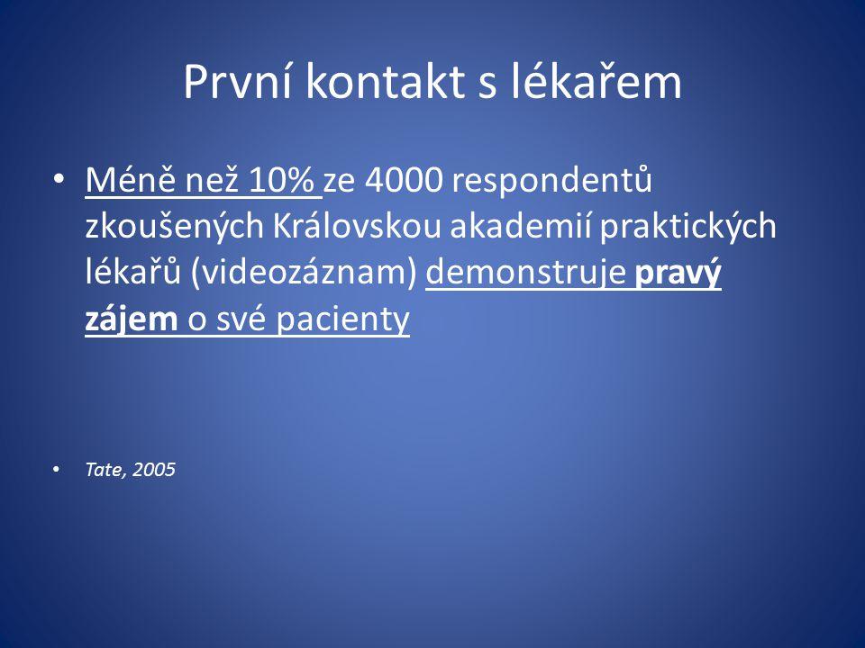 První kontakt s lékařem Méně než 10% ze 4000 respondentů zkoušených Královskou akademií praktických lékařů (videozáznam) demonstruje pravý zájem o své