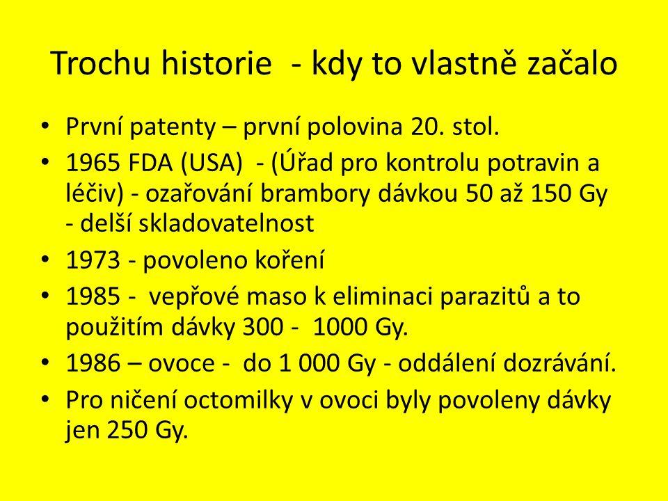 Trochu historie - kdy to vlastně začalo První patenty – první polovina 20. stol. 1965 FDA (USA) - (Úřad pro kontrolu potravin a léčiv) - ozařování bra