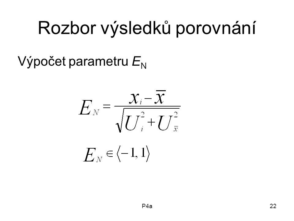 P4a22 Rozbor výsledků porovnání Výpočet parametru E N
