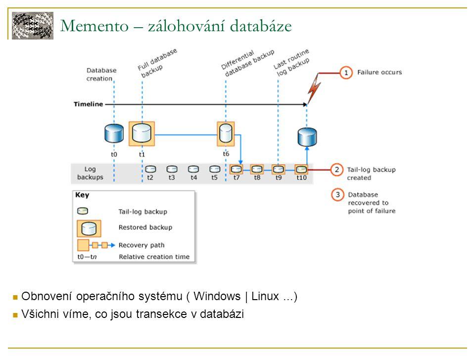 Obnovení operačního systému ( Windows | Linux...) Všichni víme, co jsou transekce v databázi Memento – zálohování databáze