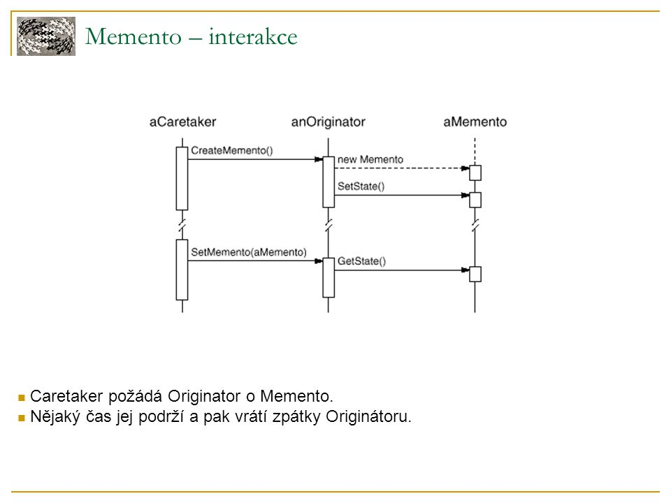Memento – interakce Caretaker požádá Originator o Memento.
