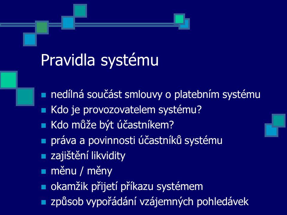 Pravidla systému nedílná součást smlouvy o platebním systému Kdo je provozovatelem systému.