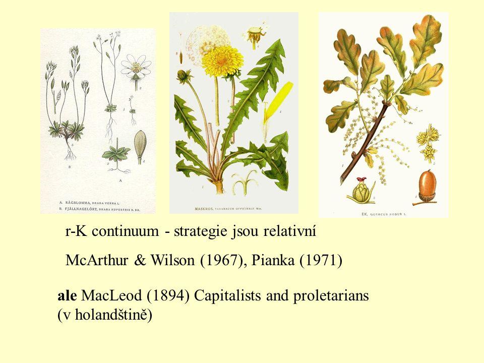 r-K continuum - strategie jsou relativní McArthur & Wilson (1967), Pianka (1971) ale MacLeod (1894) Capitalists and proletarians (v holandštině)