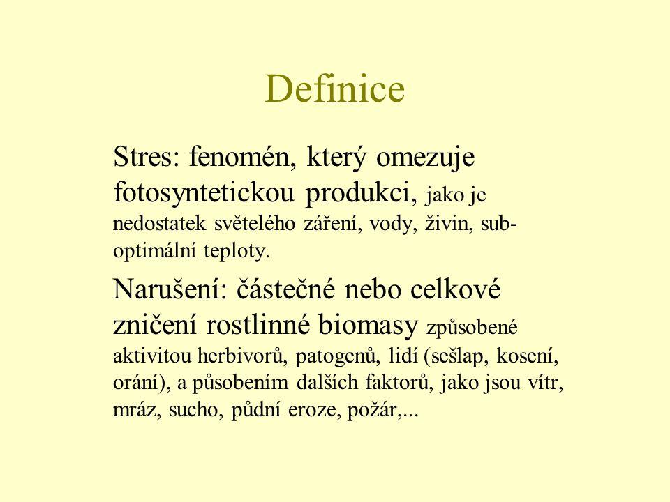 Definice Stres: fenomén, který omezuje fotosyntetickou produkci, jako je nedostatek světelého záření, vody, živin, sub- optimální teploty. Narušení: č