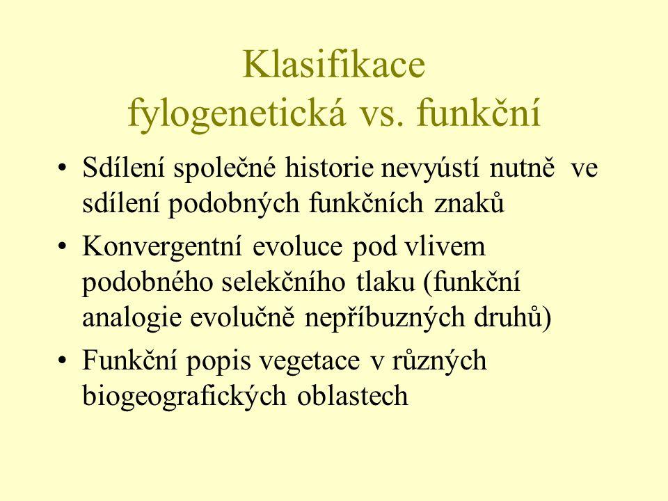 Klasifikace fylogenetická vs. funkční Sdílení společné historie nevyústí nutně ve sdílení podobných funkčních znaků Konvergentní evoluce pod vlivem po