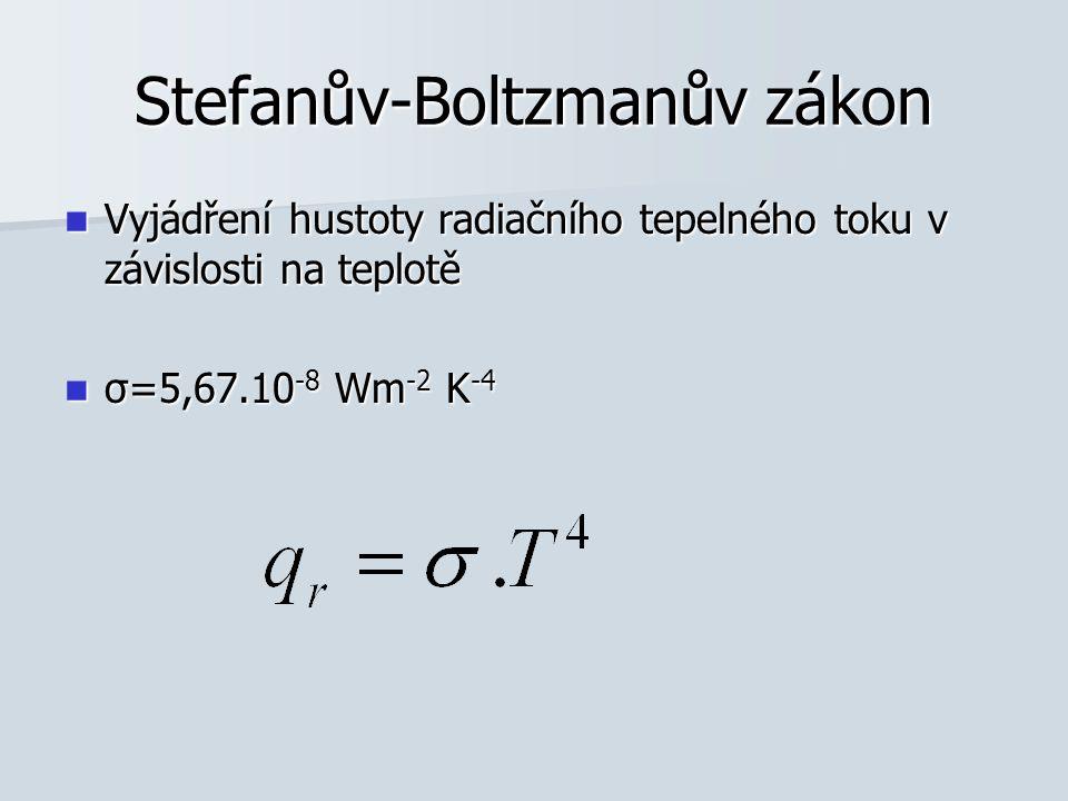 Stefanův-Boltzmanův zákon Vyjádření hustoty radiačního tepelného toku v závislosti na teplotě Vyjádření hustoty radiačního tepelného toku v závislosti