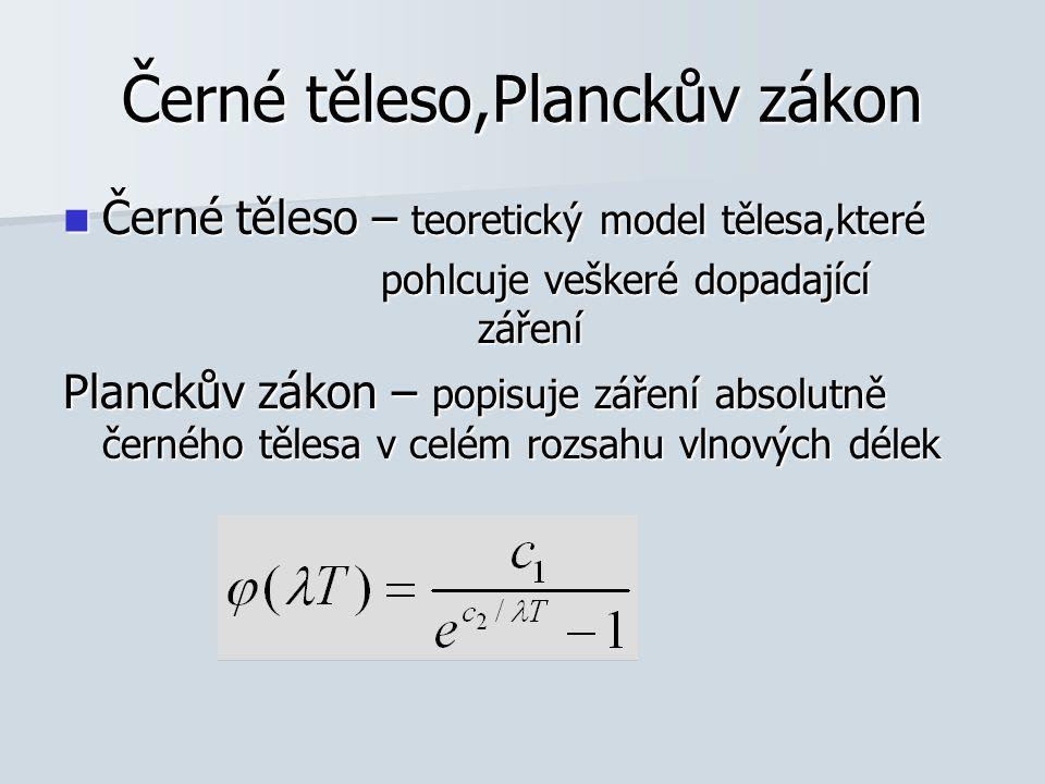 Wienův posunovací zákon Určení vlnové délky λm (µm) pro teplotu T(K) Určení vlnové délky λm (µm) pro teplotu T(K)