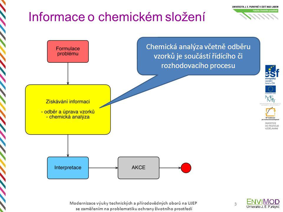 Modernizace výuky technických a přírodovědných oborů na UJEP se zaměřením na problematiku ochrany životního prostředí Informace o chemickém složení 3 Chemická analýza včetně odběru vzorků je součástí řídícího či rozhodovacího procesu