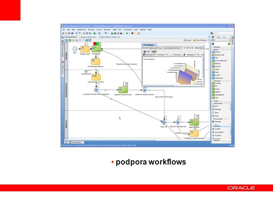 podpora workflows