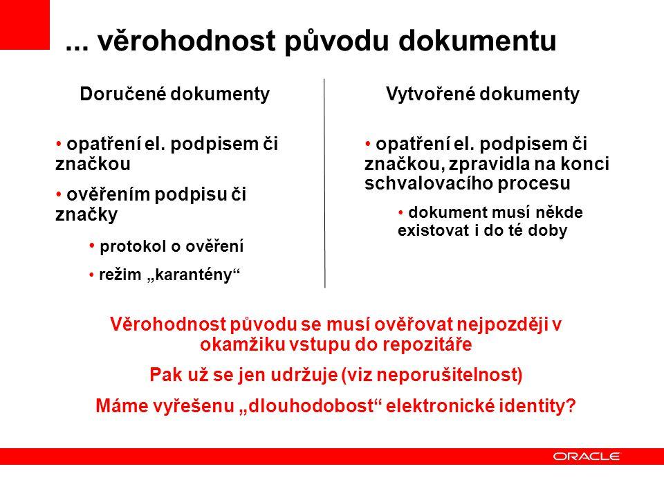 ... věrohodnost původu dokumentu Doručené dokumenty Vytvořené dokumenty opatření el.