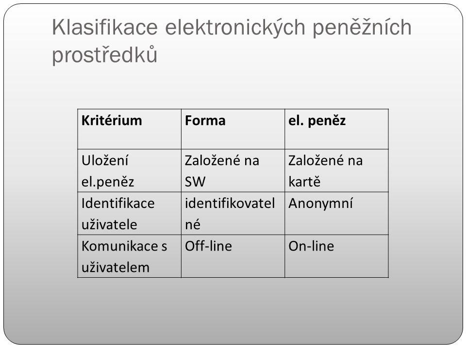 Zákonná úprava digitálního podpisu V Č eské republice (a dalších zemích EU) platí již n ě kolik let zákony, podle kterých je za jistých podmínek možno elektronický podpis nebo n ě které druhy elektronických podpis ů používat místo klasického.