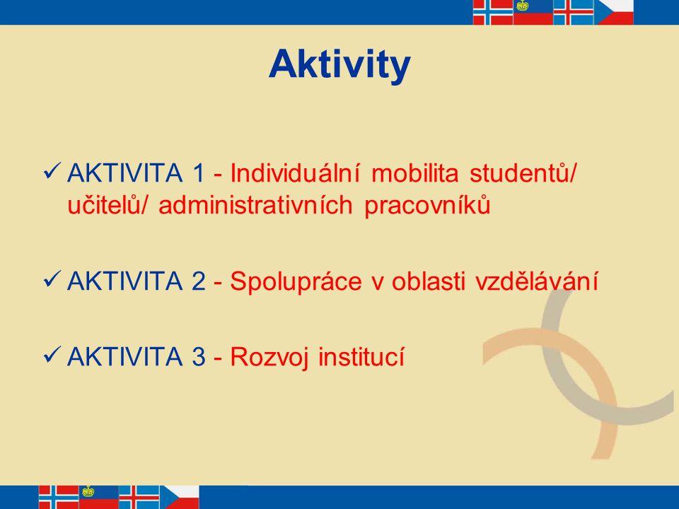 Aktivity AKTIVITA 1 - Individuální mobilita studentů/ učitelů/ administrativních pracovníků AKTIVITA 2 - Spolupráce v oblasti vzdělávání AKTIVITA 3 -