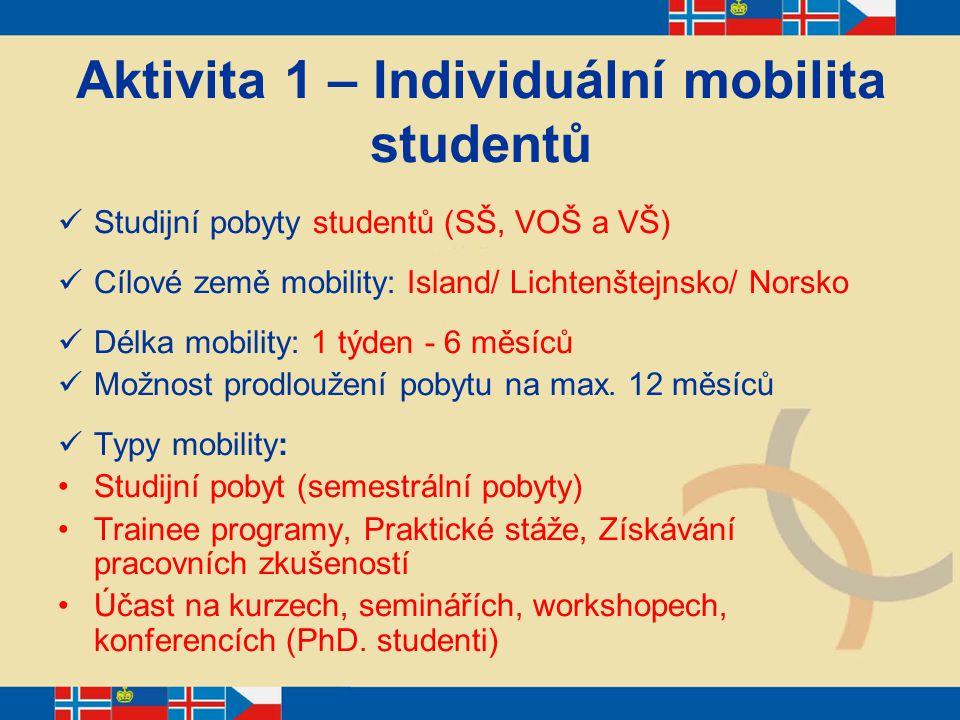 Aktivita 1 – Individuální mobilita studentů Studijní pobyty studentů (SŠ, VOŠ a VŠ) Cílové země mobility: Island/ Lichtenštejnsko/ Norsko Délka mobili