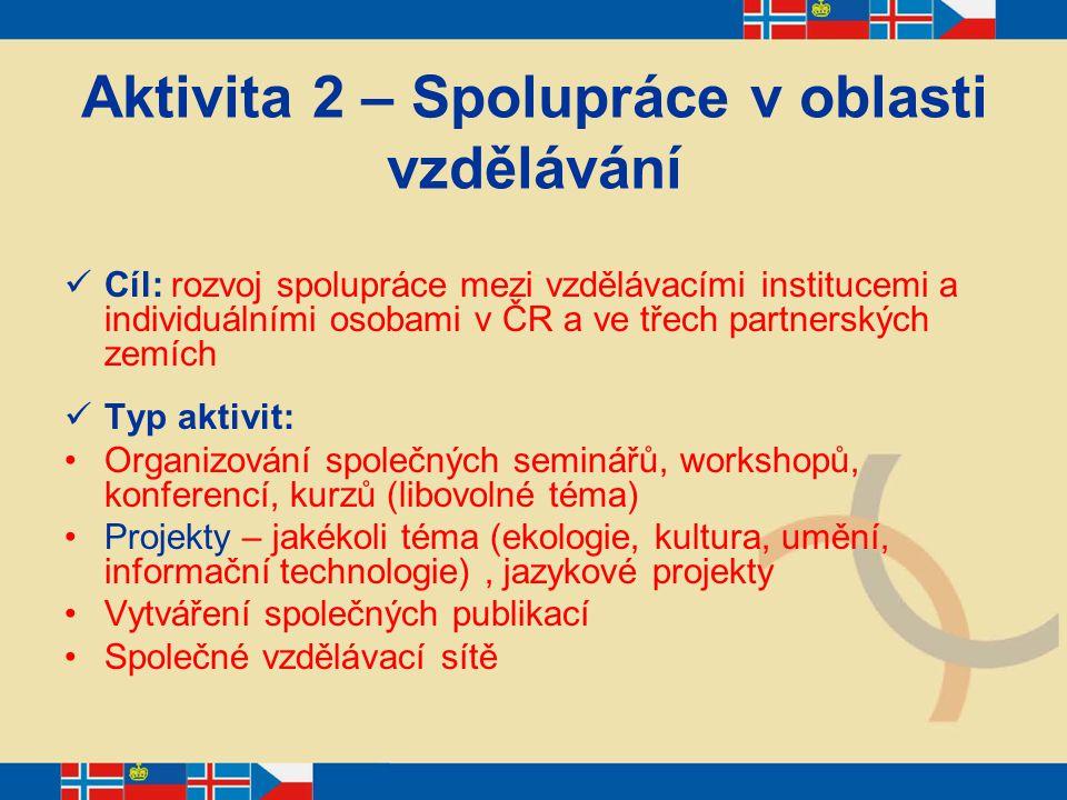 Aktivita 2 – Spolupráce v oblasti vzdělávání Cíl: rozvoj spolupráce mezi vzdělávacími institucemi a individuálními osobami v ČR a ve třech partnerskýc