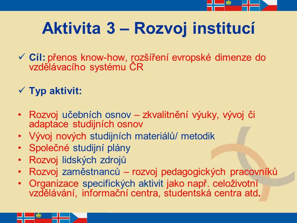 Aktivita 3 – Rozvoj institucí Cíl: přenos know-how, rozšíření evropské dimenze do vzdělávacího systému ČR Typ aktivit: Rozvoj učebních osnov – zkvalit