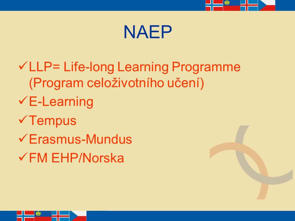 LLP 4 odvětvové programy Program Jean Monnet Akce Jean Monnet, Granty pro evropské instituce Průřezový program Spolupráce a inovace politik, Studium jazyků, Informační a komunikační technologie, Šíření a využívání výsledků GRUNDTVIG Další vzdělávání LEONARDO Odborné vzdělávání ERASMUS Vysokoškolské vzdělávání a odborné vzdělávání na vysokoškolské úrovni COMENIUS Předškolní a školní vzdělávání až do úrovně vyššího středního vzdělávání