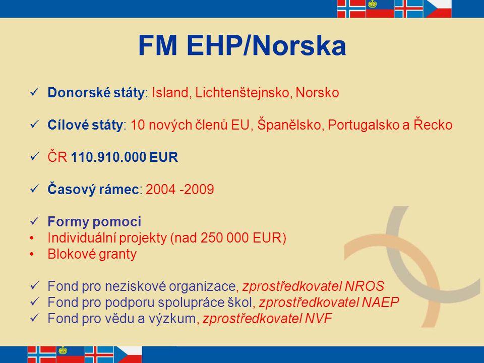 FM EHP/Norska Donorské státy: Island, Lichtenštejnsko, Norsko Cílové státy: 10 nových členů EU, Španělsko, Portugalsko a Řecko ČR 110.910.000 EUR Časo
