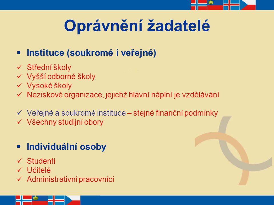 Aktivity AKTIVITA 1 - Individuální mobilita studentů/ učitelů/ administrativních pracovníků AKTIVITA 2 - Spolupráce v oblasti vzdělávání AKTIVITA 3 - Rozvoj institucí