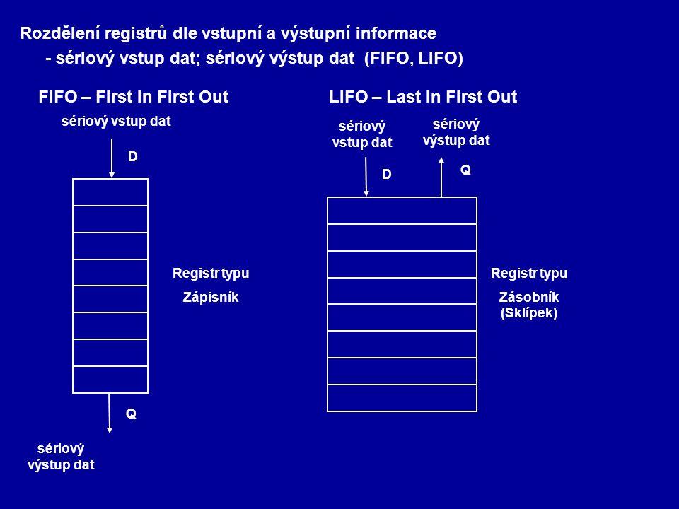 Rozdělení registrů dle vstupní a výstupní informace - sériový vstup dat; sériový výstup dat (FIFO, LIFO) sériový vstup dat D sériový výstup dat Q Registr typu Zápisník FIFO – First In First Out sériový vstup dat D sériový výstup dat Q Registr typu Zásobník (Sklípek) LIFO – Last In First Out