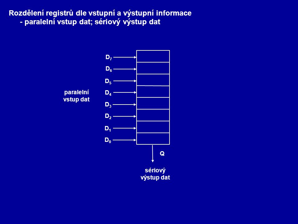 Rozdělení registrů dle vstupní a výstupní informace - paralelní vstup dat; paralelní výstup dat (paměťový registr) D4D4 D5D5 D6D6 D7D7 D0D0 D1D1 D2D2 D3D3 Q4Q4 Q5Q5 Q6Q6 Q7Q7 Q0Q0 Q1Q1 Q2Q2 Q3Q3 paralelní výstup dat paralelní vstup dat