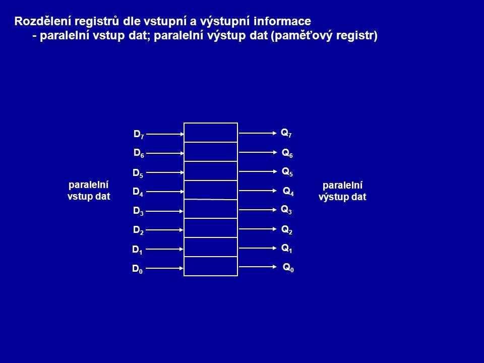 Použití registrů - uchovávání dat (dočasné) - uchovávání dat (trvalé) - pro aritmetické operace - pro logické operace - pro konverzi dat - pro posuvné zpracování dat - pro cyklické zpracování dat