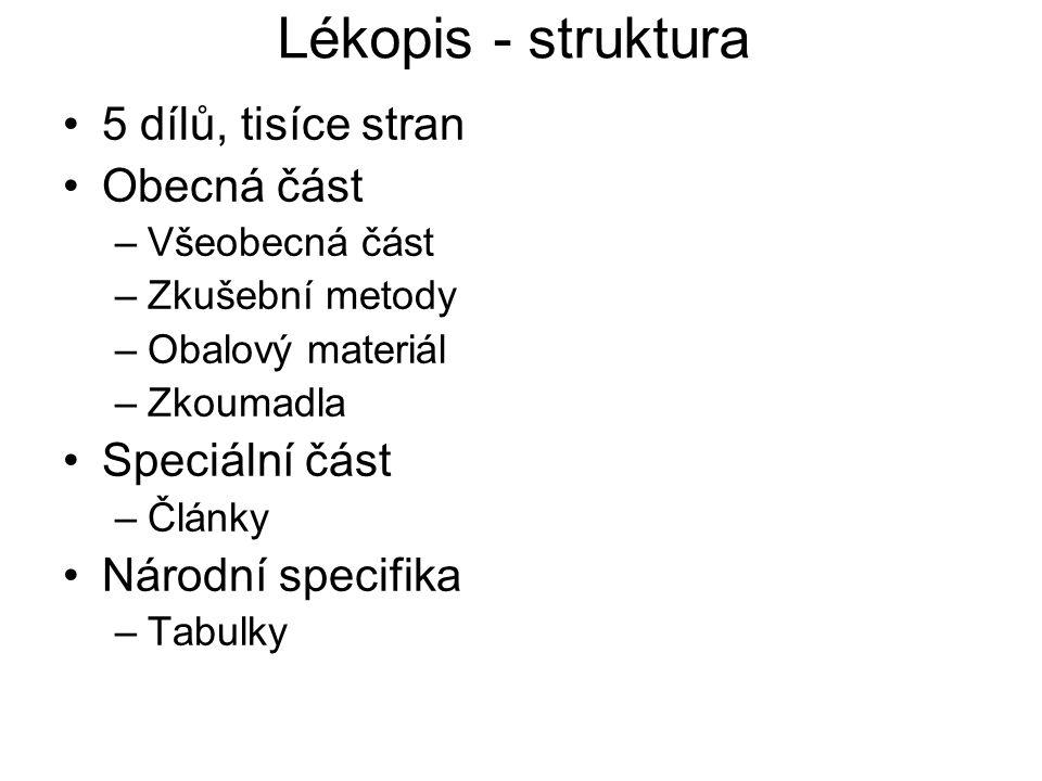 Lékopis - struktura 5 dílů, tisíce stran Obecná část –Všeobecná část –Zkušební metody –Obalový materiál –Zkoumadla Speciální část –Články Národní spec