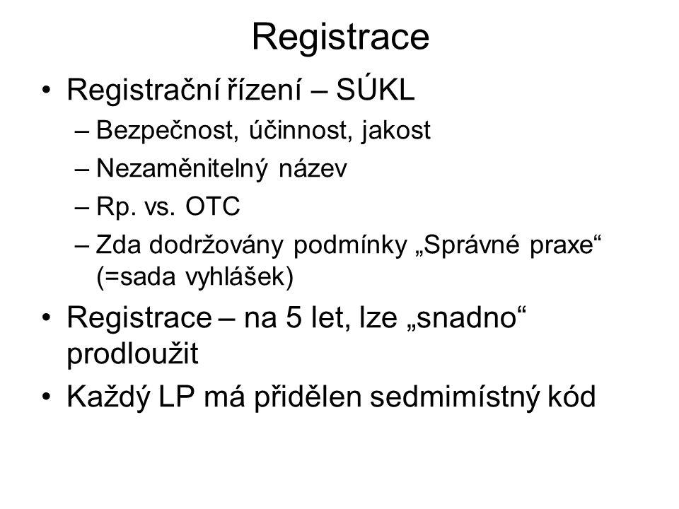 """Registrace Registrační řízení – SÚKL –Bezpečnost, účinnost, jakost –Nezaměnitelný název –Rp. vs. OTC –Zda dodržovány podmínky """"Správné praxe"""" (=sada v"""